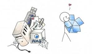 Dropbox for bedrifter - Lett å dele. Illustrasjon.